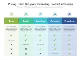 Pricing Table Diagram Illustrating Product Offerings Infographic Template
