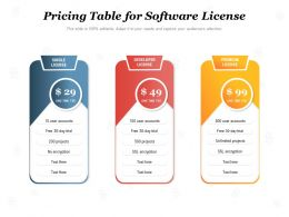 Pricing Table For Software License
