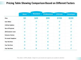 Pricing Table Showing Comparison Based On Different Factors