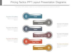 Pricing Tactics Ppt Layout Presentation Diagrams