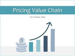 Pricing Value Chain Marketing Service Strategic Management Organizational Analysis