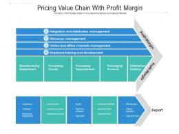 Pricing Value Chain With Profit Margin