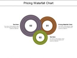 Pricing Waterfall Chart Ppt Powerpoint Presentation Gallery Examples Cpb