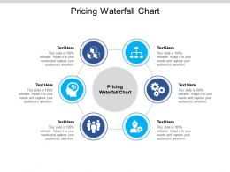 Pricing Waterfall Chart Ppt Powerpoint Presentation Pictures Graphics Cpb