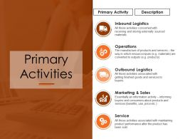 Primary Activities Powerpoint Slide Design Ideas
