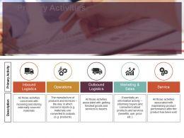 Primary Activities Powerpoint Slide Presentation Guidelines