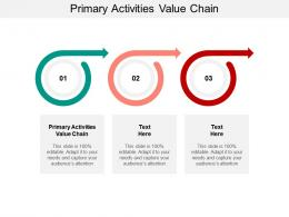 Primary Activities Value Chain Ppt Powerpoint Presentation Icon Examples Cpb