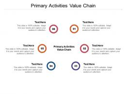 Primary Activities Value Chain Ppt Powerpoint Presentation Ideas Objects Cpb