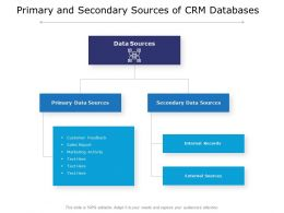Primary And Secondary Sources Of Crm Databases