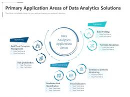 Primary Application Areas Of Data Analytics Solutions