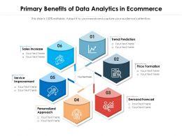 Primary Benefits Of Data Analytics In Ecommerce
