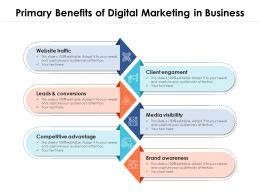 Primary Benefits Of Digital Marketing In Business