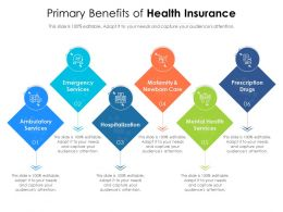 Primary Benefits Of Health Insurance