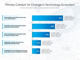 Primary Catalyst For Change In Technology Ecosystem