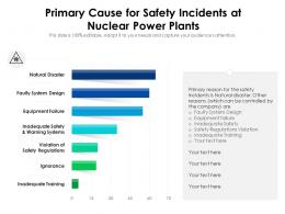 Primary Cause For Safety Incidents At Nuclear Power Plants