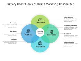Primary Constituents Of Online Marketing Channel Mix