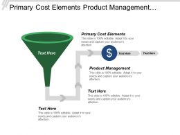 Primary Cost Elements Product Management Marketing Communications Product Pricing