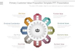 Primary Customer Value Proposition Template Ppt Presentation