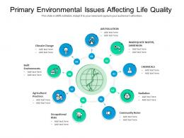 Primary Environmental Issues Affecting Life Quality