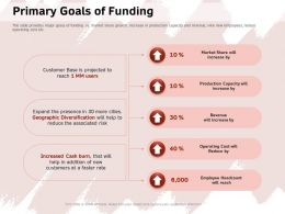 Primary Goals Of Funding Associated Risk Ppt Powerpoint Presentation Icon Picture