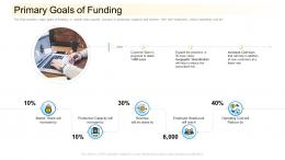 Primary Goals Of Funding Community Financing Pitch Deck Ppt Professional Objects