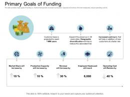 Primary Goals Of Funding Equity Collective Financing Ppt Clipart