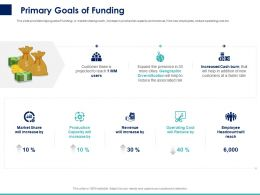 Primary Goals Of Funding Ppt Powerpoint Presentation Styles Infographic Template