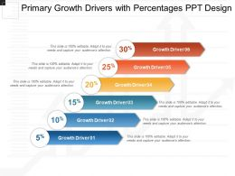 Primary Growth Drivers With Percentages Ppt Design