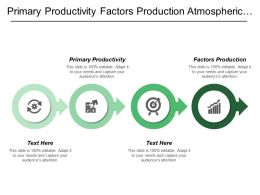 Primary Productivity Factors Production Atmospheric Emissions Earth Biosphere