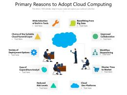 Primary Reasons To Adopt Cloud Computing