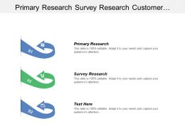 Primary Research Survey Research Customer Satisfaction Metrics Integration