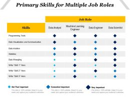 Primary Skills For Multiple Job Roles
