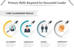 Primary Skills Required For Successful Leader