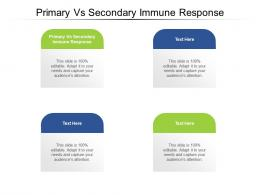 Primary Vs Secondary Immune Response Ppt Powerpoint Presentation Outline Graphics Template Cpb