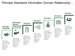 Principal Standards Information Domain Relationship Organizational Structure