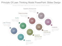 Principle Of Lean Thinking Model Powerpoint Slides Design