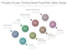 Principle Of Lean Thinking Model Powerpoint Slides Design