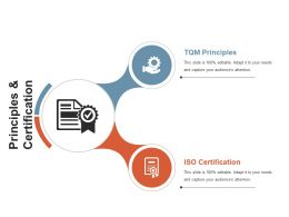 Principles And Certification Sample Of Ppt Presentation