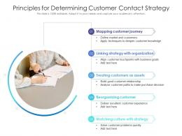 Principles For Determining Customer Contact Strategy