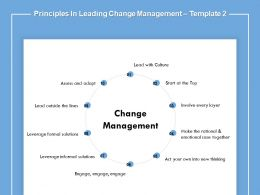 Principles In Leading Change Management Process Ppt Powerpoint Presentation File Aids