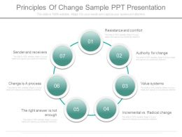 Principles Of Change Sample Ppt Presentation