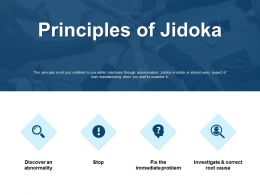 Principles Of Jidoka And Mind Map Ppt Powerpoint Presentation File Clipart Images