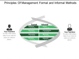 Principles Of Management Formal And Informal Methods