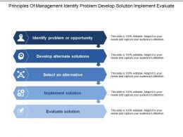 Principles Of Management Identify Problem Develop Solution Implement Evaluate