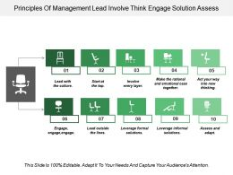 Principles Of Management Lead Involve Think Engage Solution Assess