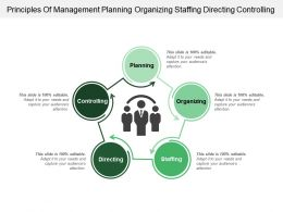 Principles Of Management Planning Organizing Staffing Directing Controlling