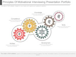 Principles Of Motivational Interviewing Presentation Portfolio