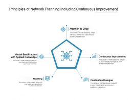 Principles Of Network Planning Including Continuous Improvement