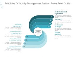 Principles Of Quality Management System Powerpoint Guide