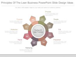 Principles Of The Lean Business Powerpoint Slide Design Ideas
